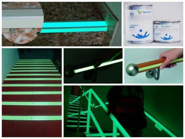Флуоресцентная краска для выделения