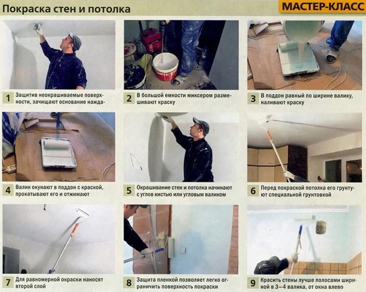 Инструкция по покраске стен шаги