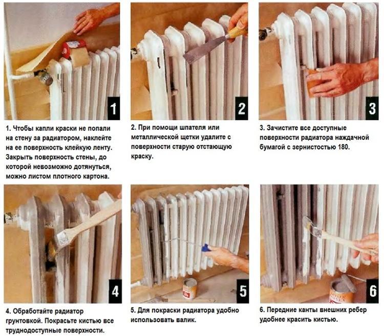 Инструкция по покраске батареи