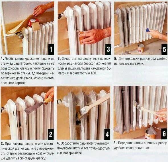 По-шаговый руководство для краски чугунных радиаторов