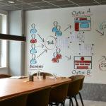 Маркерная краска в офисе